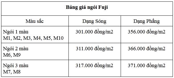 Bảng giá tham khảo ngói Fuji